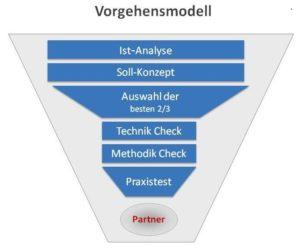 Vorgehensmodell IT System Auswahl